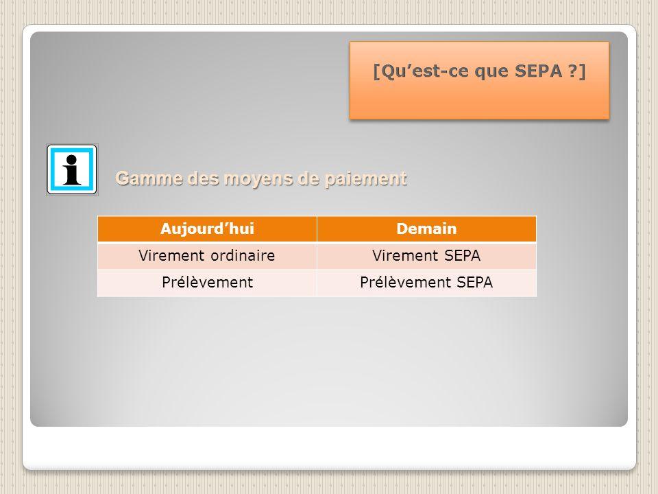 [Qu'est-ce que SEPA ] Gamme des moyens de paiement Aujourd'hui Demain